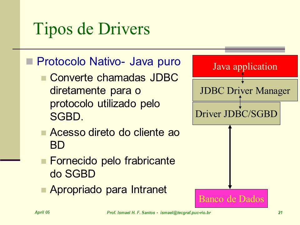 April 05 Prof. Ismael H. F. Santos - ismael@tecgraf.puc-rio.br 21 Tipos de Drivers Protocolo Nativo- Java puro Converte chamadas JDBC diretamente para