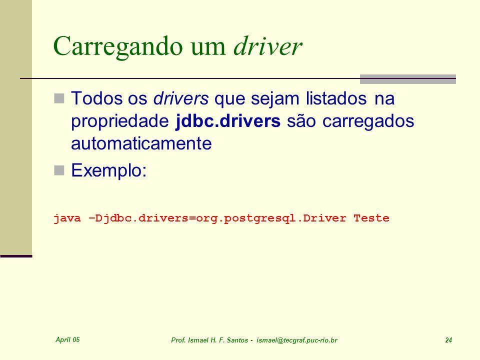 April 05 Prof. Ismael H. F. Santos - ismael@tecgraf.puc-rio.br 24 Carregando um driver Todos os drivers que sejam listados na propriedade jdbc.drivers