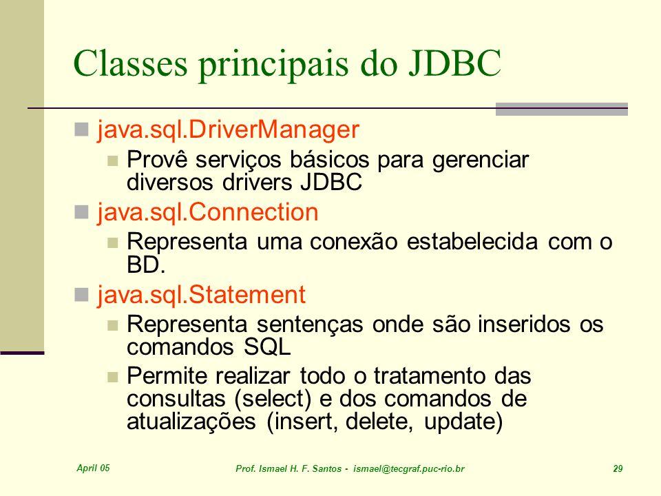 April 05 Prof. Ismael H. F. Santos - ismael@tecgraf.puc-rio.br 29 Classes principais do JDBC java.sql.DriverManager Provê serviços básicos para gerenc