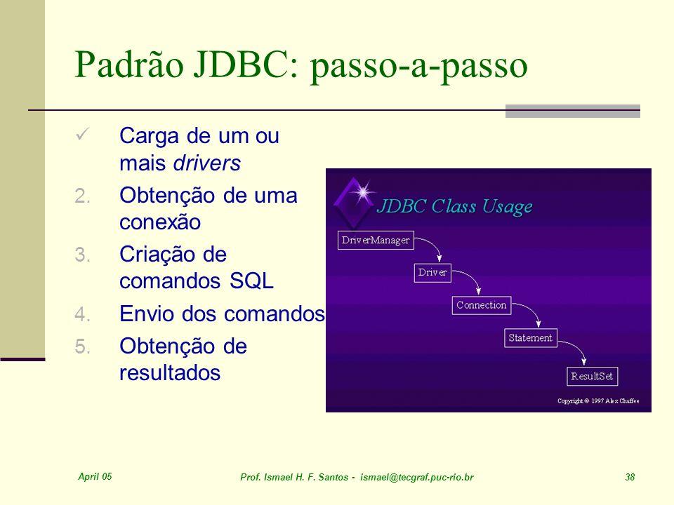 April 05 Prof. Ismael H. F. Santos - ismael@tecgraf.puc-rio.br 38 Padrão JDBC: passo-a-passo Carga de um ou mais drivers 2. Obtenção de uma conexão 3.