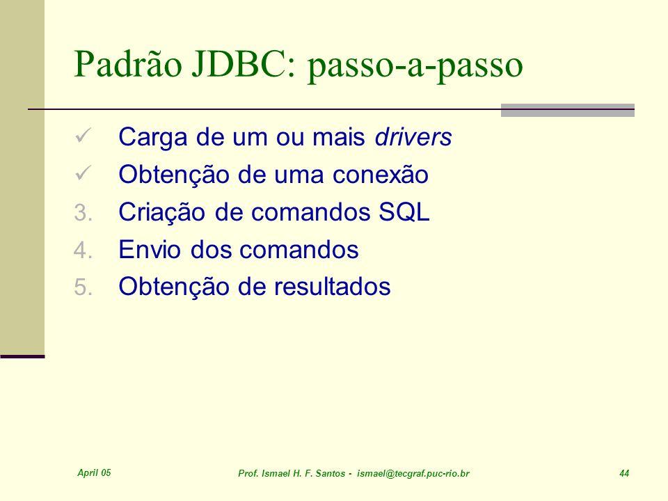 April 05 Prof. Ismael H. F. Santos - ismael@tecgraf.puc-rio.br 44 Padrão JDBC: passo-a-passo Carga de um ou mais drivers Obtenção de uma conexão 3. Cr