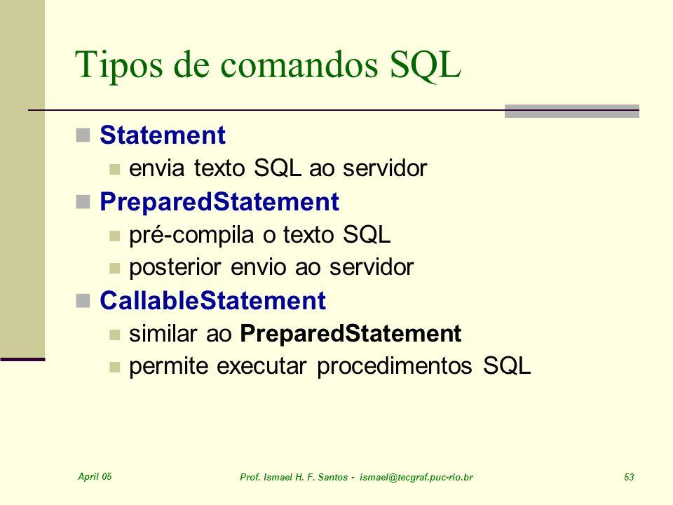 April 05 Prof. Ismael H. F. Santos - ismael@tecgraf.puc-rio.br 53 Tipos de comandos SQL Statement envia texto SQL ao servidor PreparedStatement pré-co