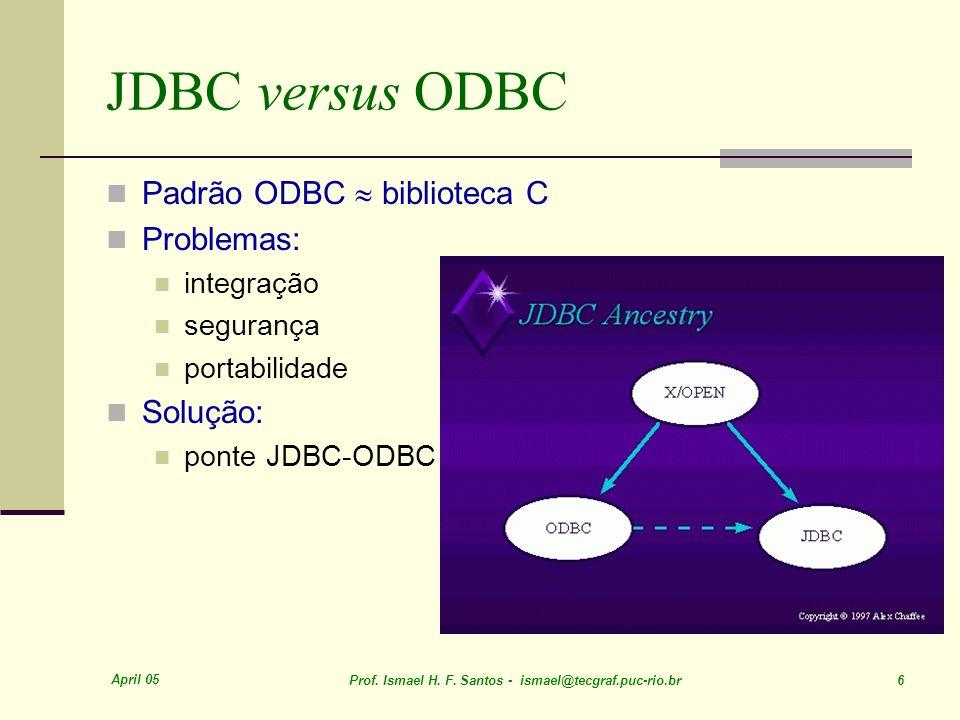 April 05 Prof. Ismael H. F. Santos - ismael@tecgraf.puc-rio.br 6 JDBC versus ODBC Padrão ODBC biblioteca C Problemas: integração segurança portabilida
