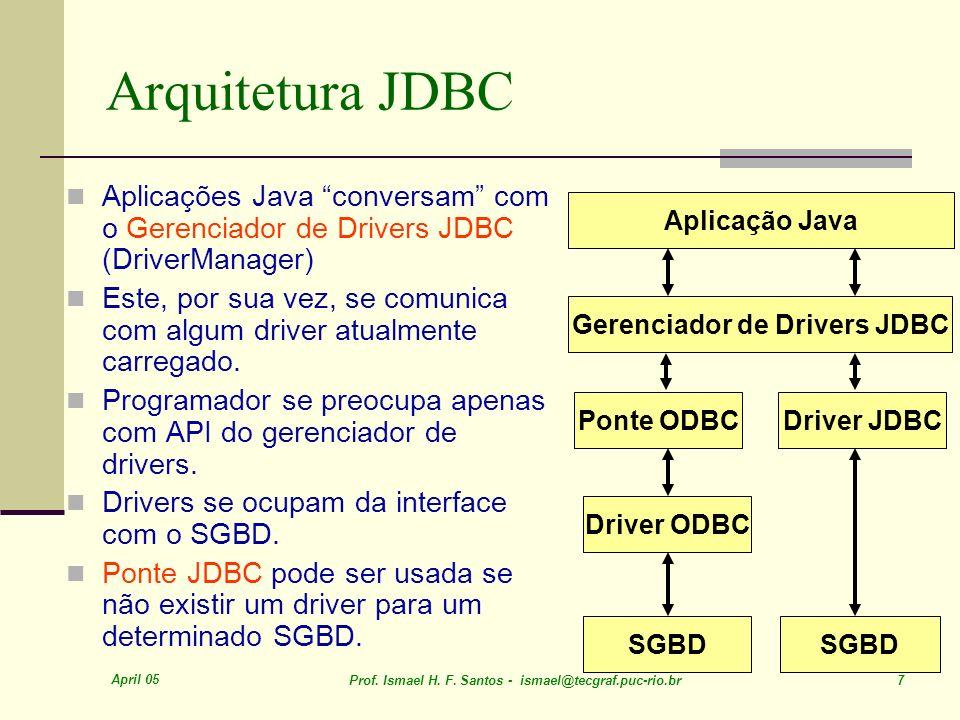 April 05 Prof. Ismael H. F. Santos - ismael@tecgraf.puc-rio.br 7 Arquitetura JDBC Aplicações Java conversam com o Gerenciador de Drivers JDBC (DriverM