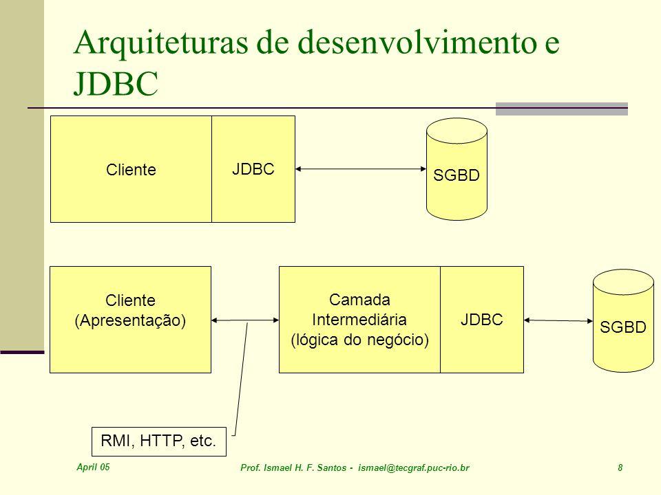 April 05 Prof. Ismael H. F. Santos - ismael@tecgraf.puc-rio.br 8 Arquiteturas de desenvolvimento e JDBC Cliente JDBC SGBD Camada Intermediária (lógica