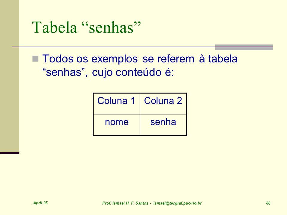 April 05 Prof. Ismael H. F. Santos - ismael@tecgraf.puc-rio.br 88 Tabela senhas Todos os exemplos se referem à tabela senhas, cujo conteúdo é: Coluna
