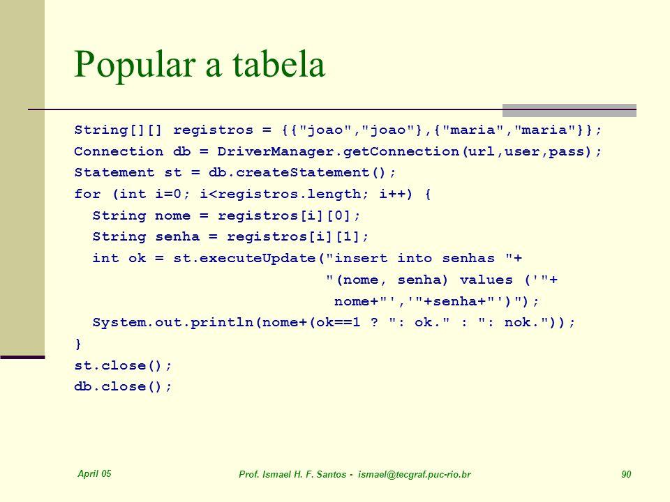 April 05 Prof. Ismael H. F. Santos - ismael@tecgraf.puc-rio.br 90 Popular a tabela String[][] registros = {{