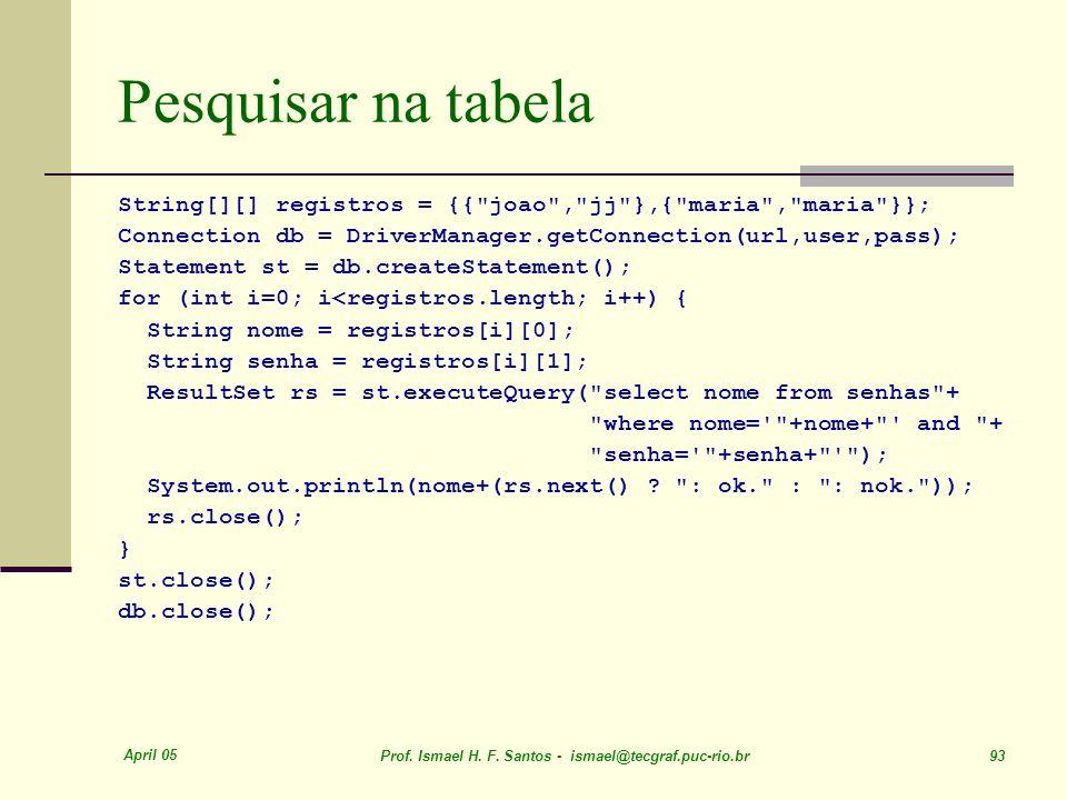 April 05 Prof. Ismael H. F. Santos - ismael@tecgraf.puc-rio.br 93 Pesquisar na tabela String[][] registros = {{