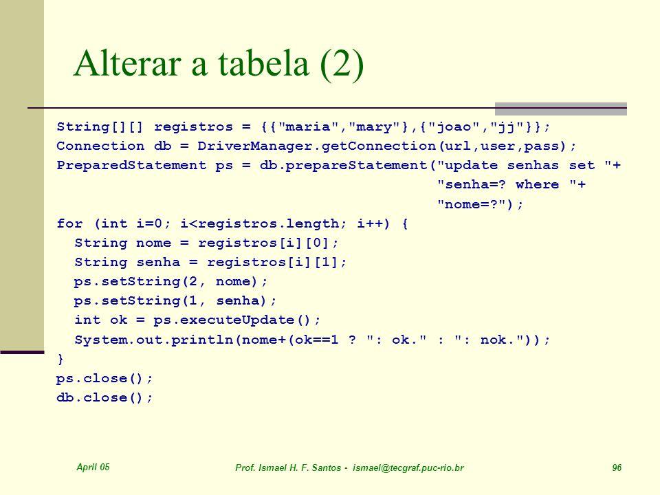 April 05 Prof. Ismael H. F. Santos - ismael@tecgraf.puc-rio.br 96 Alterar a tabela (2) String[][] registros = {{