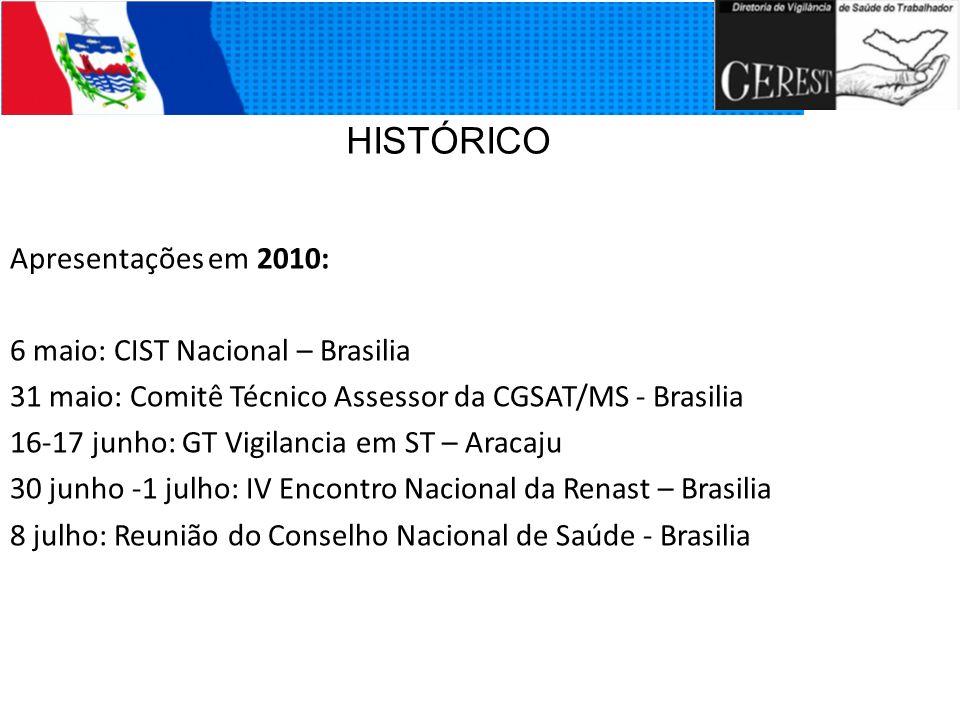 Apresentações em 2010: 6 maio: CIST Nacional – Brasilia 31 maio: Comitê Técnico Assessor da CGSAT/MS - Brasilia 16-17 junho: GT Vigilancia em ST – Ara