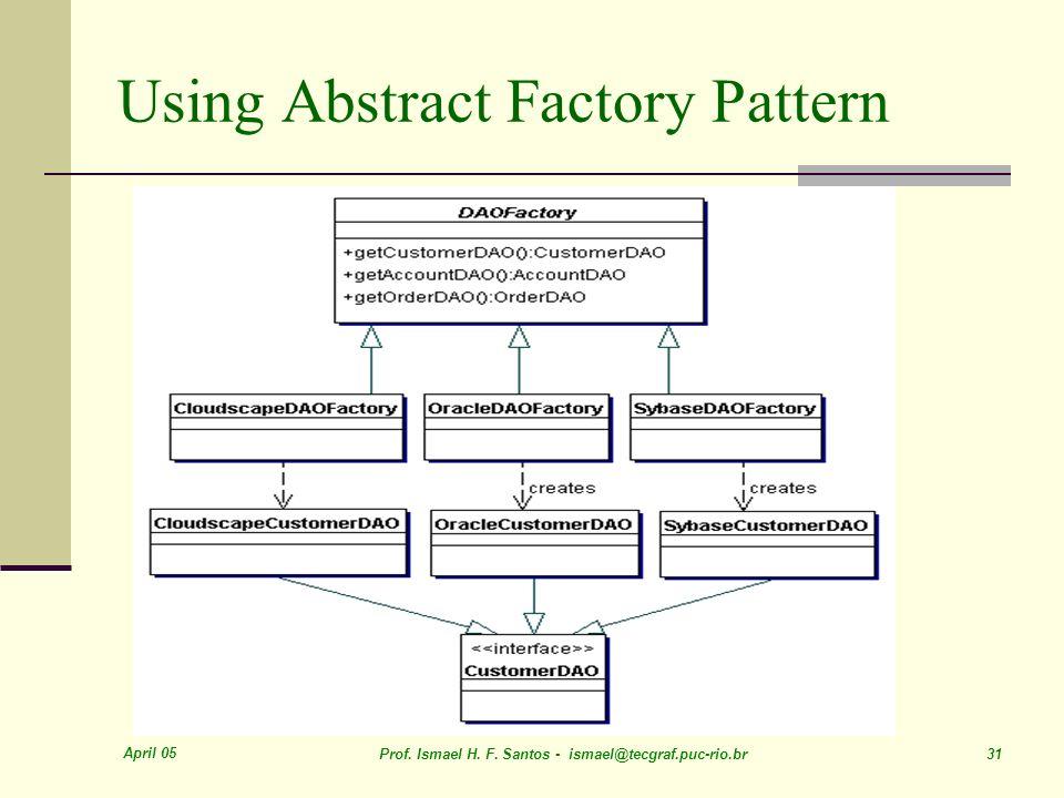 April 05 Prof. Ismael H. F. Santos - ismael@tecgraf.puc-rio.br 31 Using Abstract Factory Pattern