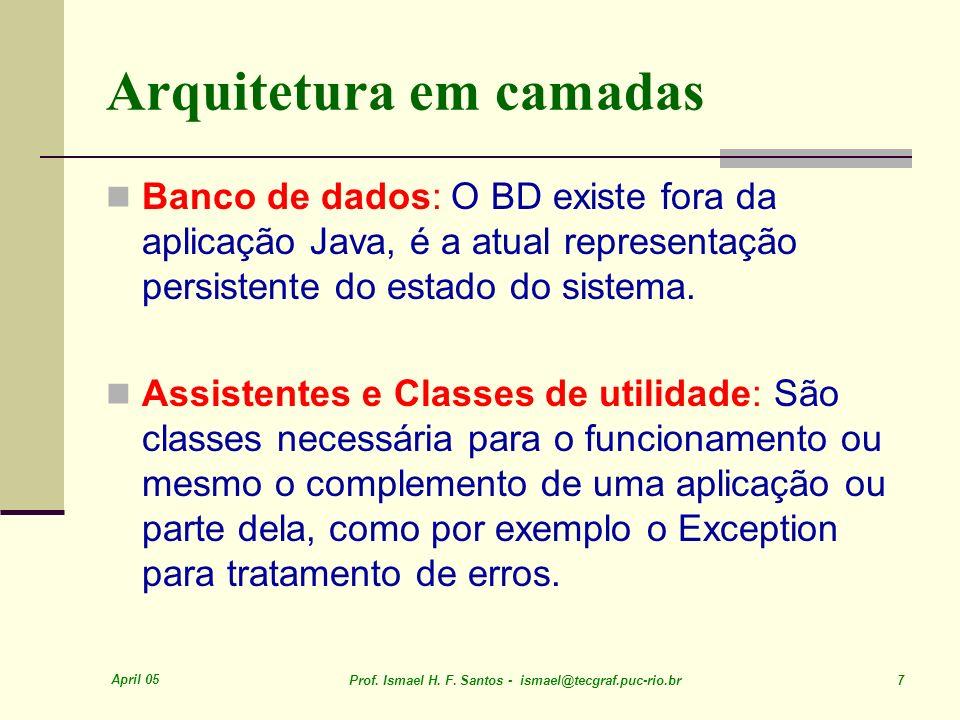 April 05 Prof. Ismael H. F. Santos - ismael@tecgraf.puc-rio.br 8 Arquitetura Em Camadas POO-Java