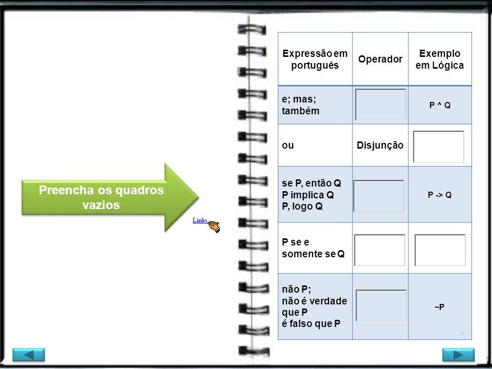 Expressão em português Operador Exemplo em Lógica e; mas; também P ^ Q ouDisjunção se P, então Q P implica Q P, logo Q P -> Q P se e somente se Q não