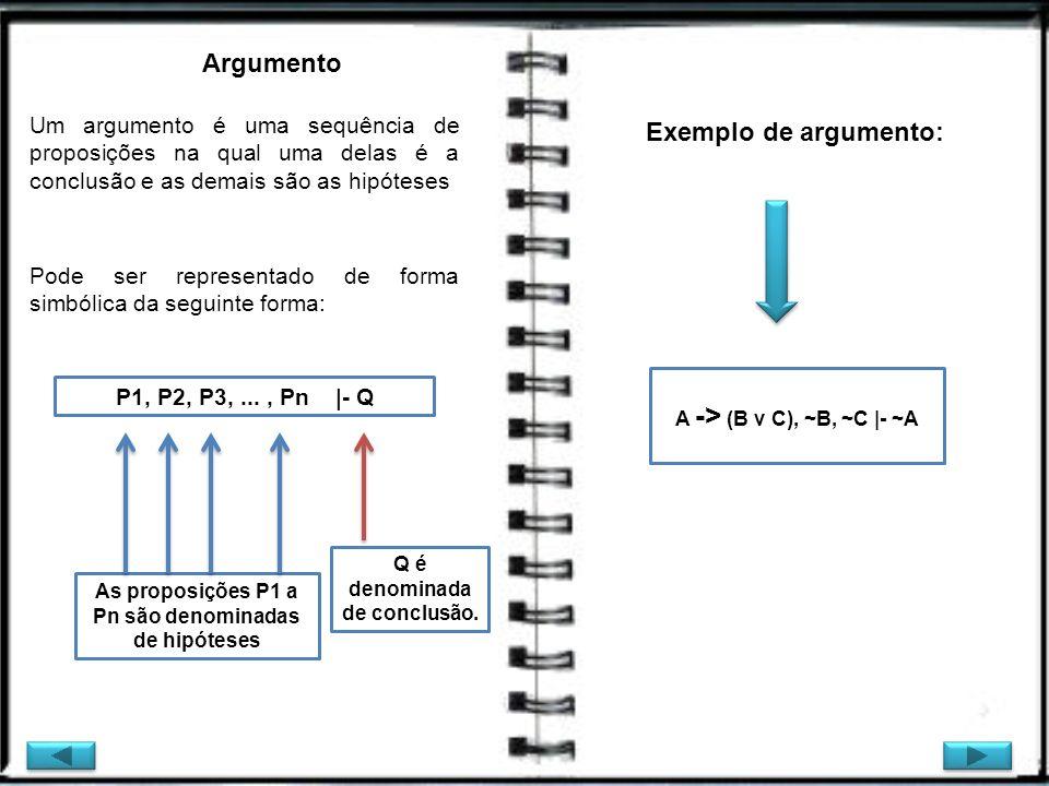 Argumento Exemplo de argumento: Um argumento é uma sequência de proposições na qual uma delas é a conclusão e as demais são as hipóteses Pode ser repr