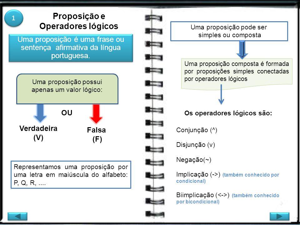 Uma proposição pode ser simples ou composta Proposição e Operadores lógicos Uma proposição é uma frase ou sentença afirmativa da língua portuguesa. Re
