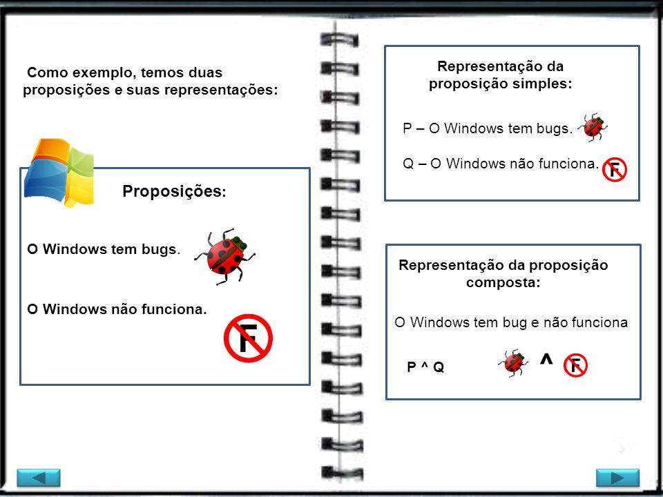Como exemplo, temos duas proposições e suas representações: O Windows não funciona. O Windows tem bug e não funciona Representação da proposição simpl