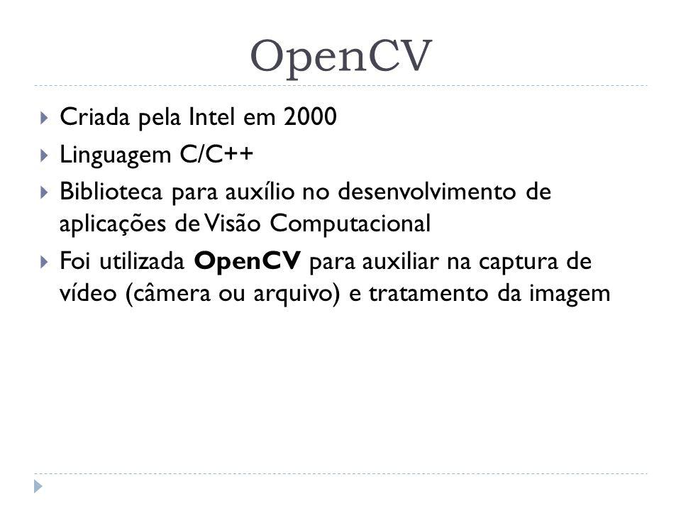 Criada pela Intel em 2000 Linguagem C/C++ Biblioteca para auxílio no desenvolvimento de aplicações de Visão Computacional Foi utilizada OpenCV para au