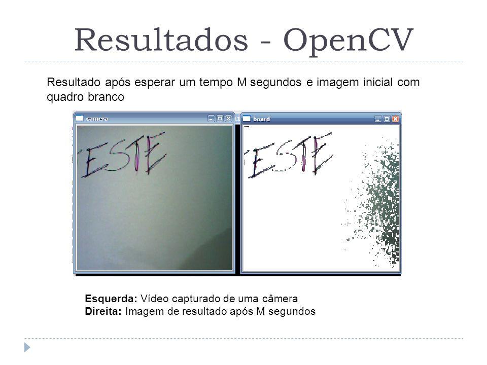 Resultados - OpenCV Esquerda: Vídeo capturado de uma câmera Direita: Imagem de resultado após M segundos Resultado após esperar um tempo M segundos e