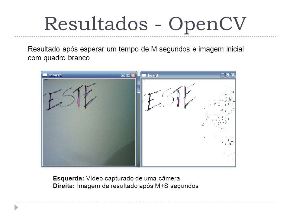 Resultados - OpenCV Esquerda: Vídeo capturado de uma câmera Direita: Imagem de resultado após M+S segundos Resultado após esperar um tempo de M segund
