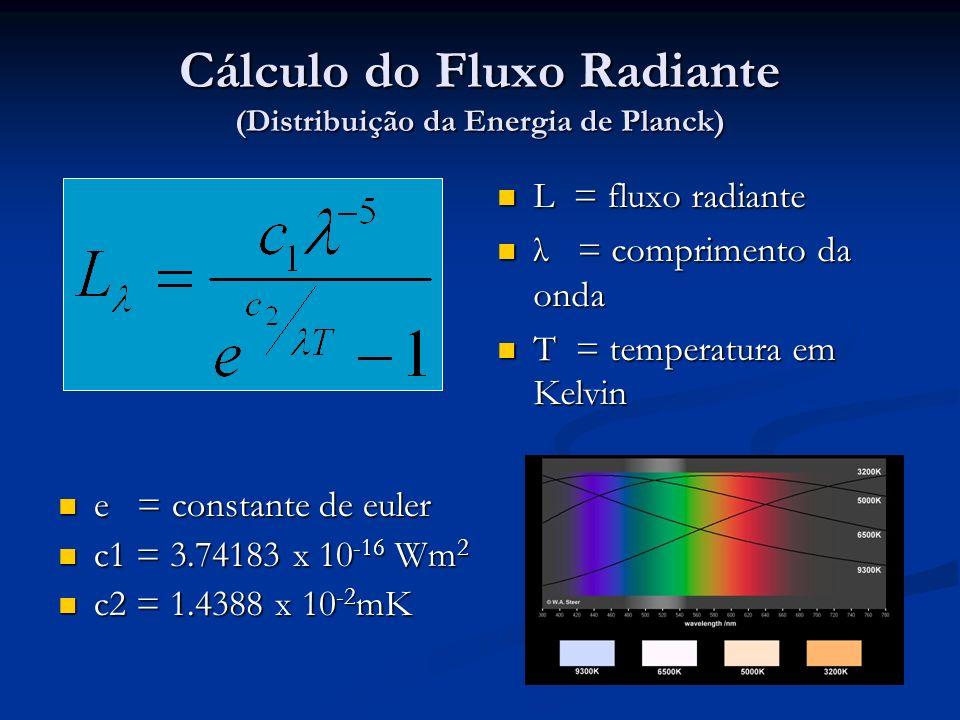 Cálculo do Fluxo Radiante (Distribuição da Energia de Planck) L = fluxo radiante L = fluxo radiante λ = comprimento da onda λ = comprimento da onda T