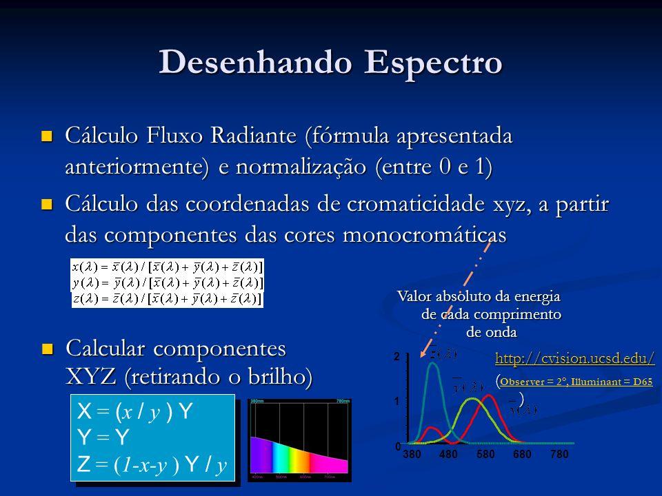 Desenhando Espectro Cálculo Fluxo Radiante (fórmula apresentada anteriormente) e normalização (entre 0 e 1) Cálculo Fluxo Radiante (fórmula apresentad