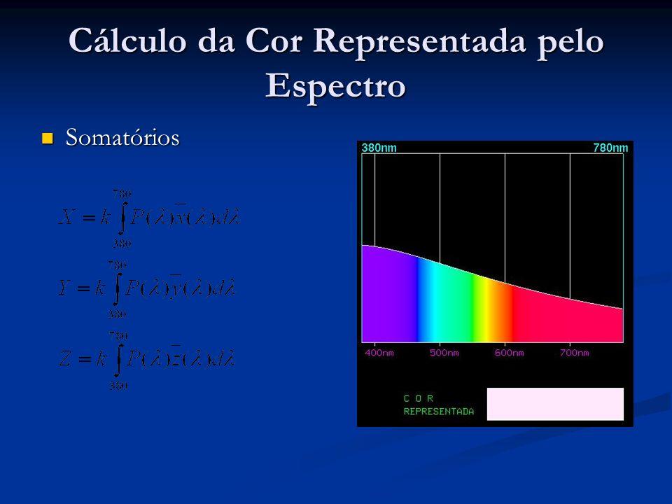 Cálculo da Cor Representada pelo Espectro Somatórios Somatórios