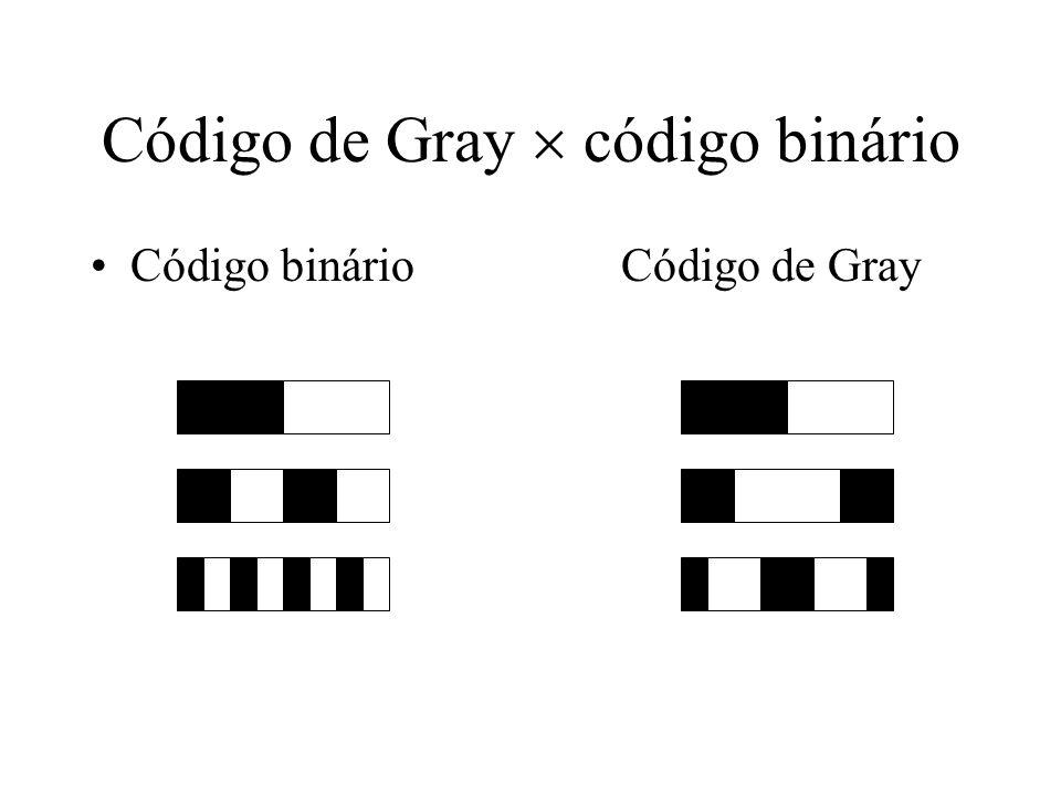 Código de Gray código binário Código binárioCódigo de Gray