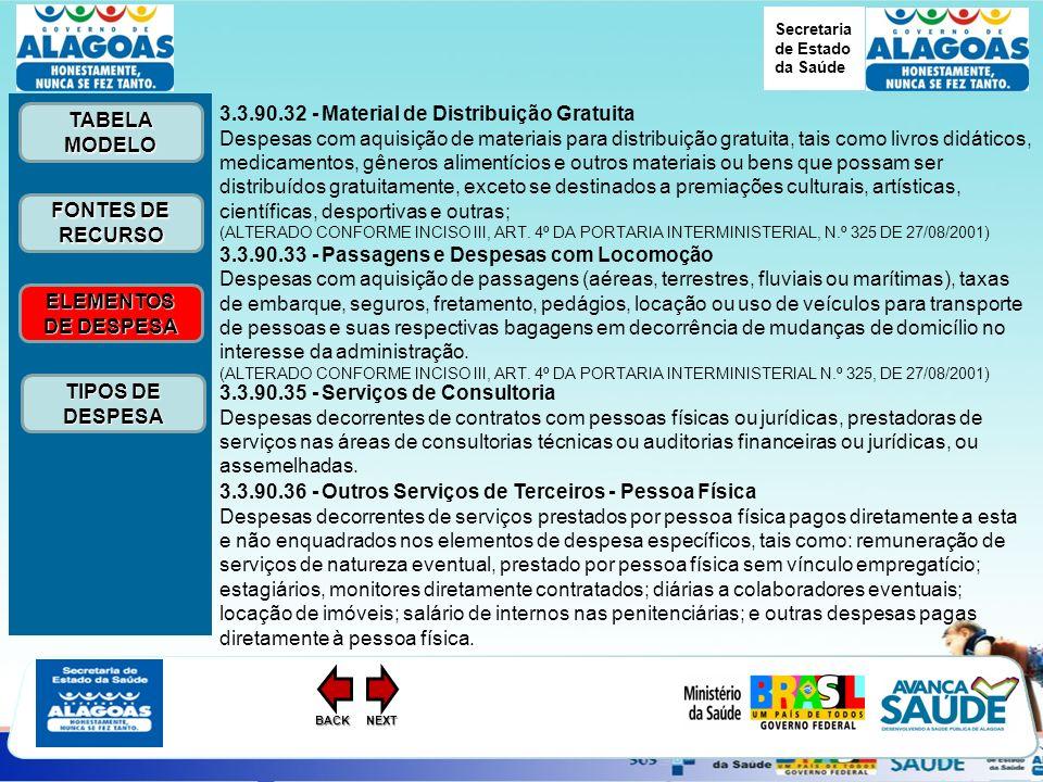 Secretaria de Estado da Saúde ELEMENTOS DE DESPESA ELEMENTOS DE DESPESA FONTES DE RECURSO FONTES DE RECURSO TABELA MODELO TABELA MODELO TIPOS DE DESPESA TIPOS DE DESPESANEXTBACK 3.3.90.32 - Material de Distribuição Gratuita Despesas com aquisição de materiais para distribuição gratuita, tais como livros didáticos, medicamentos, gêneros alimentícios e outros materiais ou bens que possam ser distribuídos gratuitamente, exceto se destinados a premiações culturais, artísticas, científicas, desportivas e outras; (ALTERADO CONFORME INCISO III, ART.