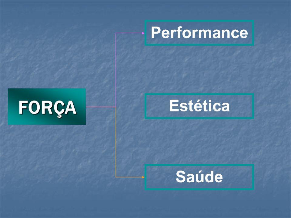 FORÇA Performance Estética Saúde