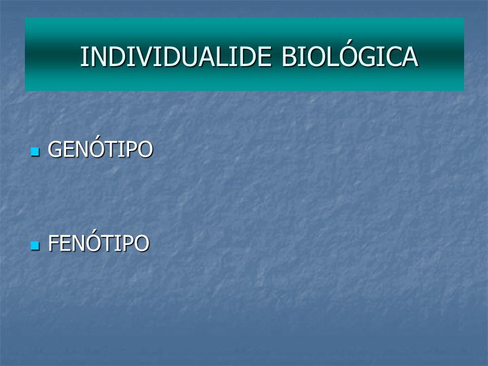 GENÓTIPO GENÓTIPO FENÓTIPO FENÓTIPO INDIVIDUALIDE BIOLÓGICA INDIVIDUALIDE BIOLÓGICA