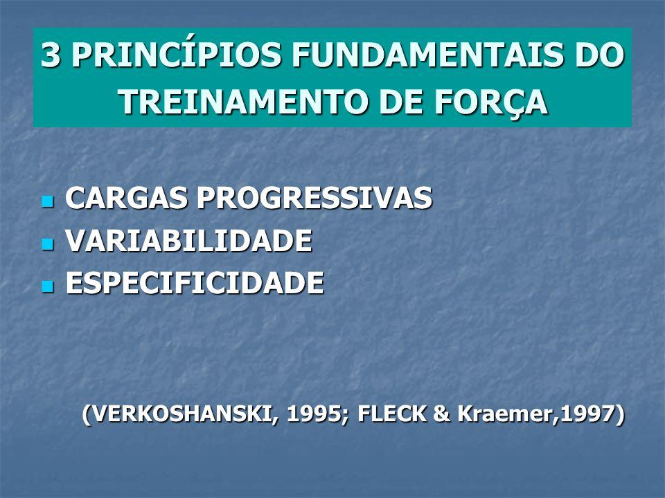 CARGAS PROGRESSIVAS CARGAS PROGRESSIVAS VARIABILIDADE VARIABILIDADE ESPECIFICIDADE ESPECIFICIDADE (VERKOSHANSKI, 1995; FLECK & Kraemer,1997) (VERKOSHA