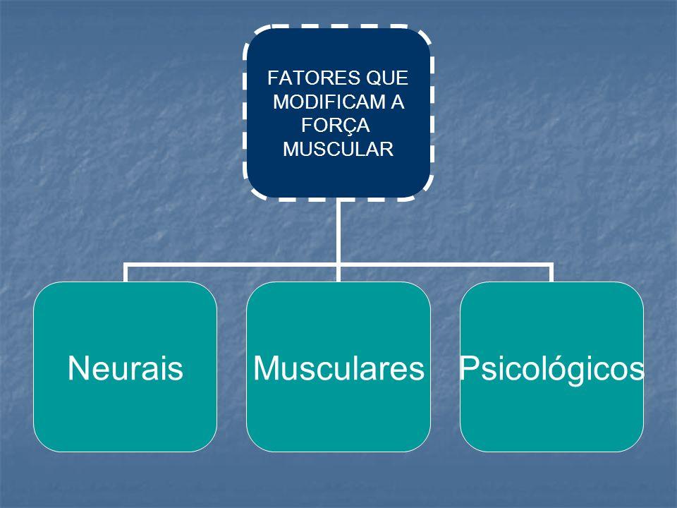 FATORES QUE MODIFICAM A FORÇA MUSCULAR NeuraisMuscularesPsicológicos