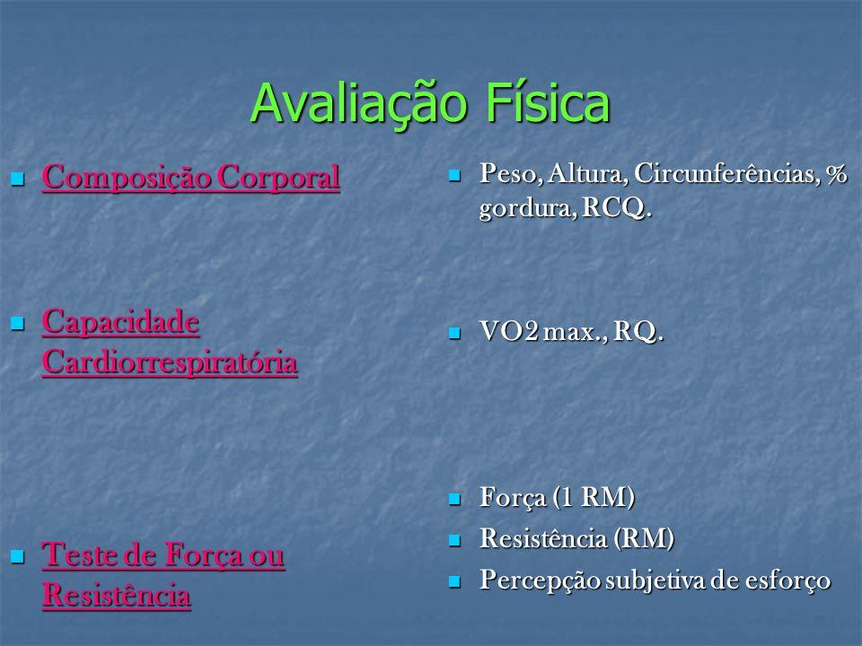 Avaliação Física Composição Corporal Composição Corporal Capacidade Cardiorrespiratória Capacidade Cardiorrespiratória Teste de Força ou Resistência T