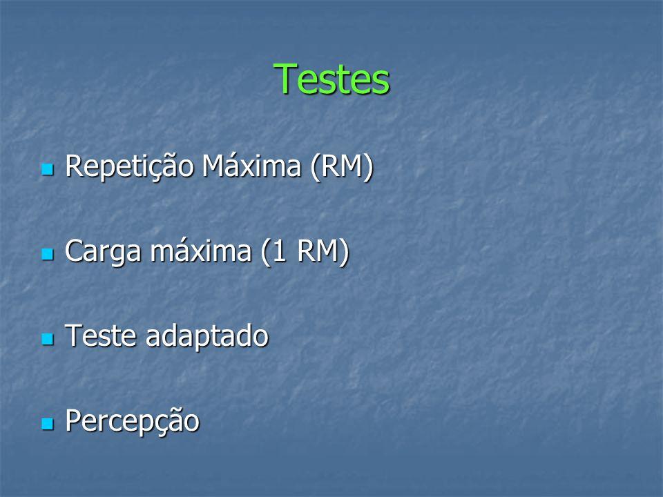 Hipertrofia Miofibrilas Tecido Conjuntivo Sarcoplasma Fibras Musculares Tamanho Número.