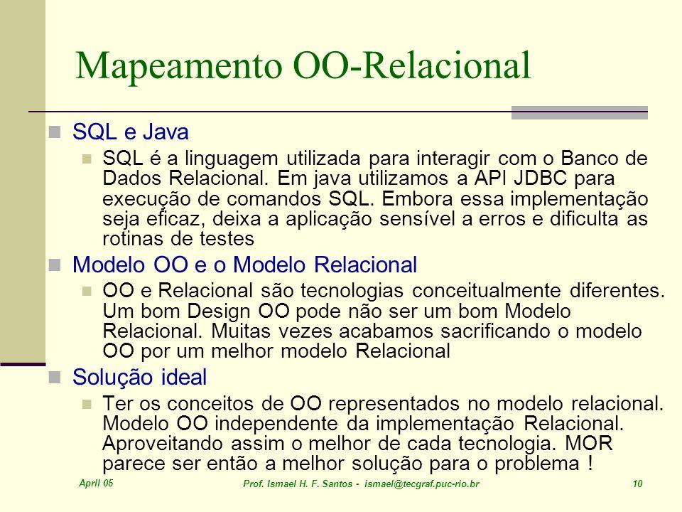April 05 Prof. Ismael H. F. Santos - ismael@tecgraf.puc-rio.br 10 Mapeamento OO-Relacional SQL e Java SQL é a linguagem utilizada para interagir com o