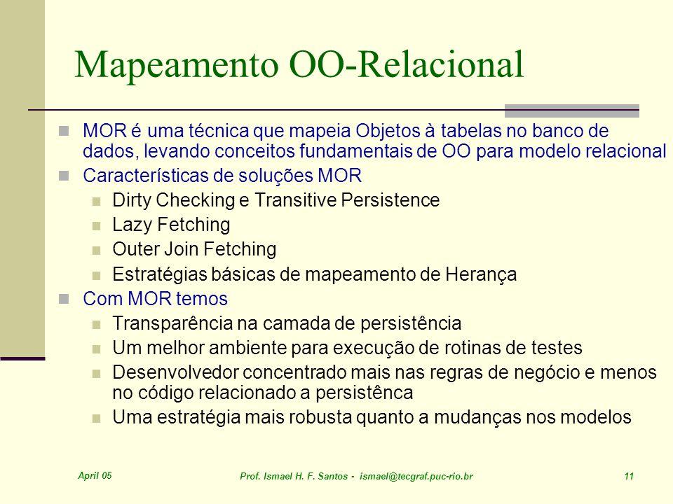 April 05 Prof. Ismael H. F. Santos - ismael@tecgraf.puc-rio.br 11 Mapeamento OO-Relacional MOR é uma técnica que mapeia Objetos à tabelas no banco de