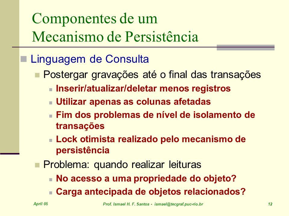 April 05 Prof. Ismael H. F. Santos - ismael@tecgraf.puc-rio.br 12 Componentes de um Mecanismo de Persistência Linguagem de Consulta Postergar gravaçõe