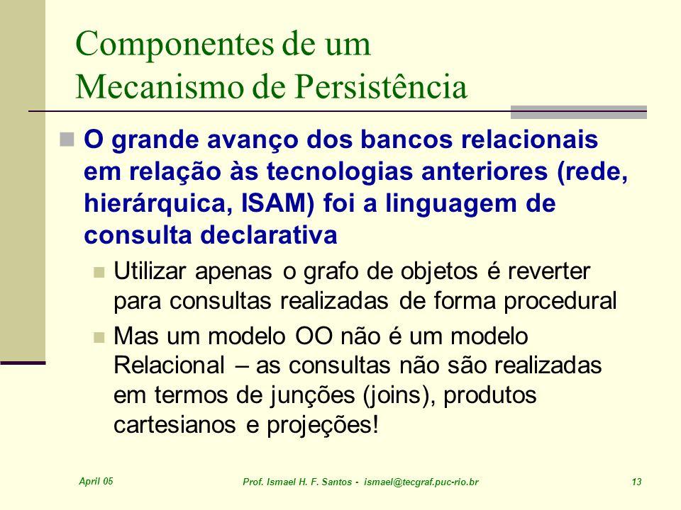 April 05 Prof. Ismael H. F. Santos - ismael@tecgraf.puc-rio.br 13 Componentes de um Mecanismo de Persistência O grande avanço dos bancos relacionais e