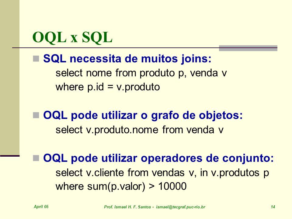 April 05 Prof. Ismael H. F. Santos - ismael@tecgraf.puc-rio.br 14 OQL x SQL SQL necessita de muitos joins: select nome from produto p, venda v where p