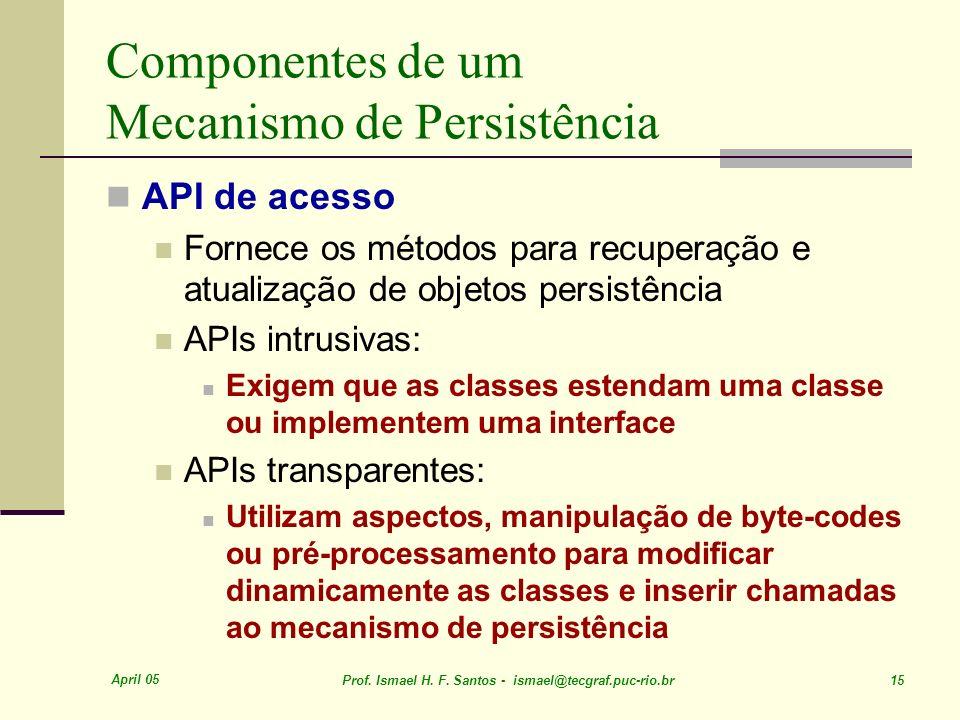 April 05 Prof. Ismael H. F. Santos - ismael@tecgraf.puc-rio.br 15 Componentes de um Mecanismo de Persistência API de acesso Fornece os métodos para re
