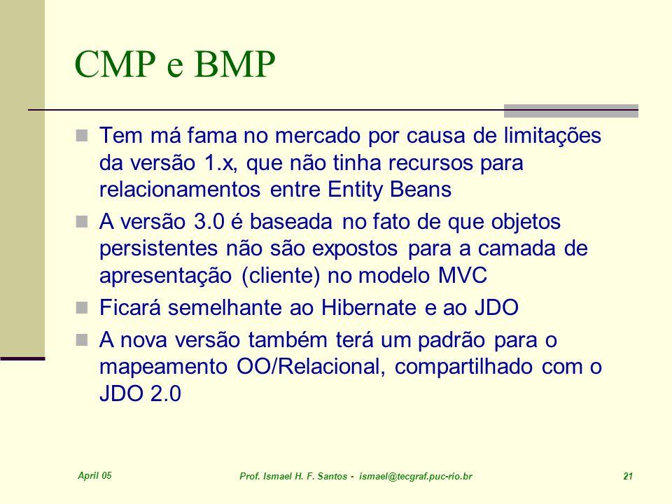April 05 Prof. Ismael H. F. Santos - ismael@tecgraf.puc-rio.br 21 CMP e BMP Tem má fama no mercado por causa de limitações da versão 1.x, que não tinh