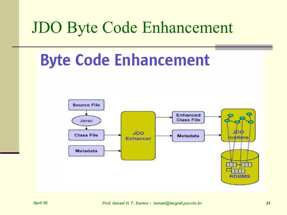 April 05 Prof. Ismael H. F. Santos - ismael@tecgraf.puc-rio.br 24 JDO Byte Code Enhancement