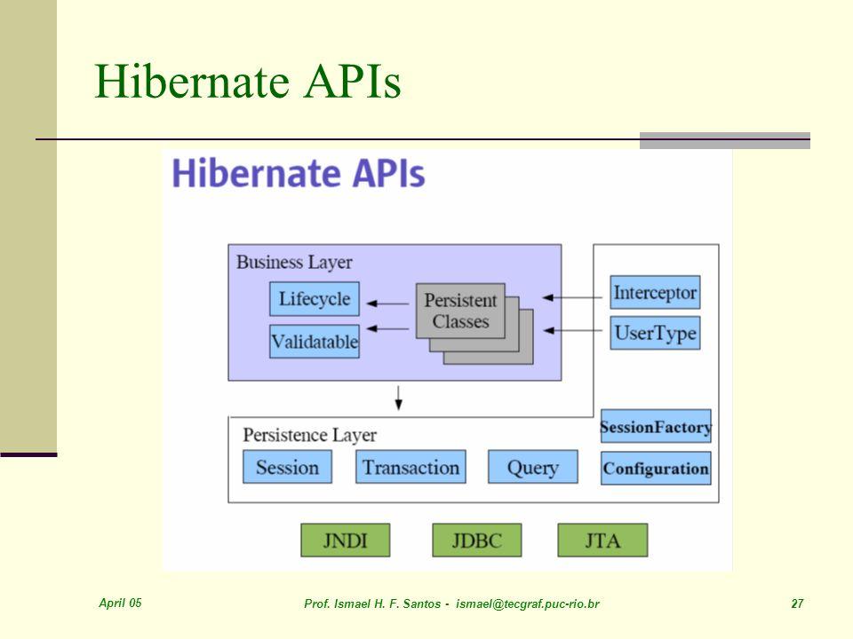 April 05 Prof. Ismael H. F. Santos - ismael@tecgraf.puc-rio.br 27 Hibernate APIs