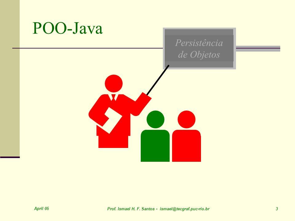 April 05 Prof. Ismael H. F. Santos - ismael@tecgraf.puc-rio.br 3 Persistência de Objetos POO-Java