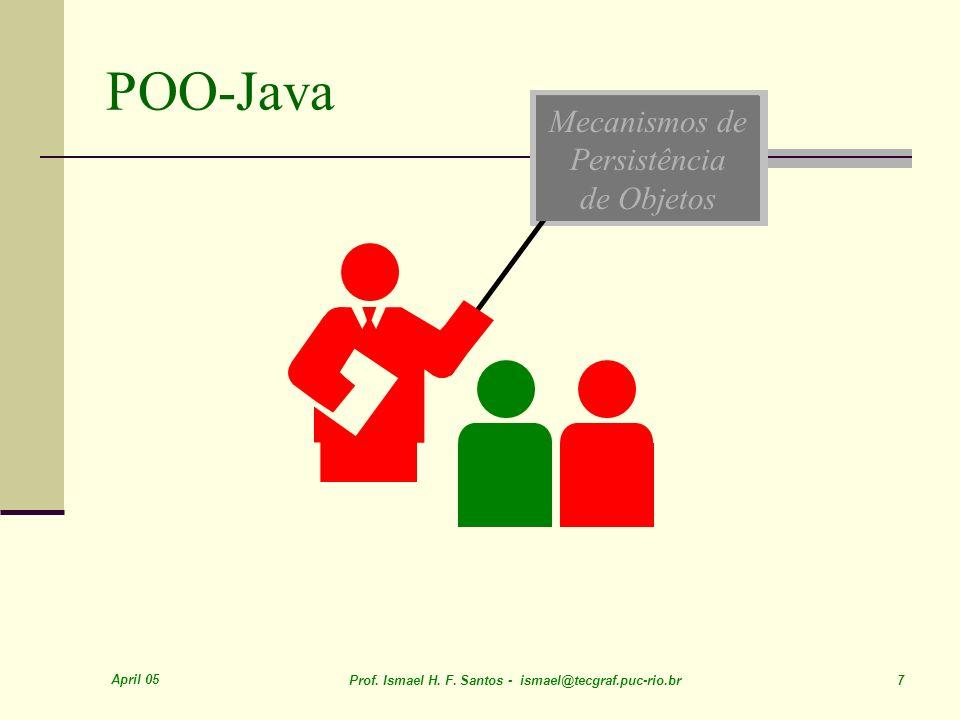 April 05 Prof. Ismael H. F. Santos - ismael@tecgraf.puc-rio.br 7 Mecanismos de Persistência de Objetos POO-Java