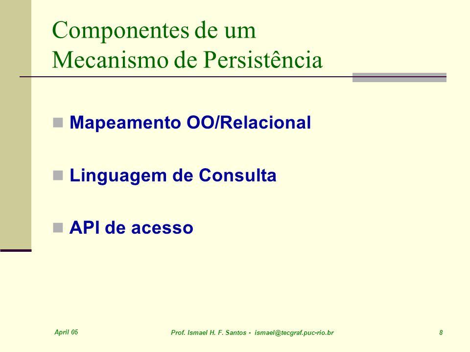 April 05 Prof. Ismael H. F. Santos - ismael@tecgraf.puc-rio.br 8 Componentes de um Mecanismo de Persistência Mapeamento OO/Relacional Linguagem de Con