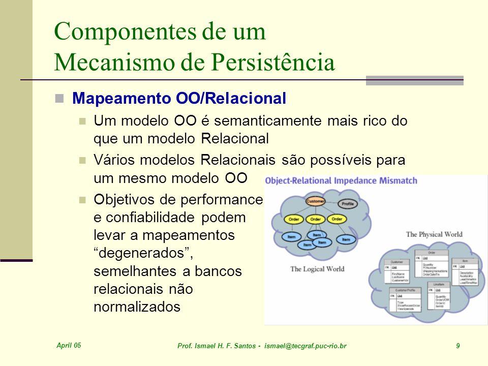 April 05 Prof. Ismael H. F. Santos - ismael@tecgraf.puc-rio.br 9 Componentes de um Mecanismo de Persistência Mapeamento OO/Relacional Um modelo OO é s