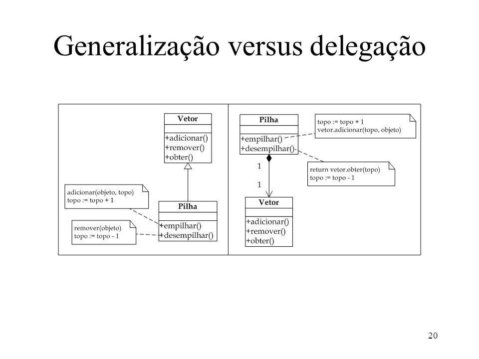 20 Generalização versus delegação