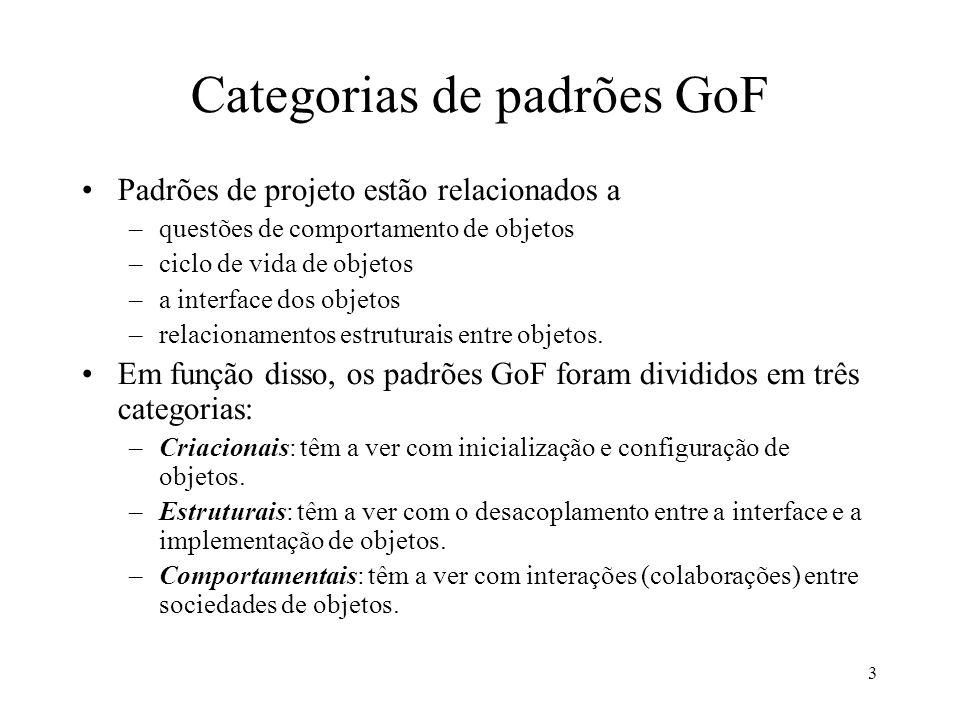 3 Categorias de padrões GoF Padrões de projeto estão relacionados a –questões de comportamento de objetos –ciclo de vida de objetos –a interface dos objetos –relacionamentos estruturais entre objetos.