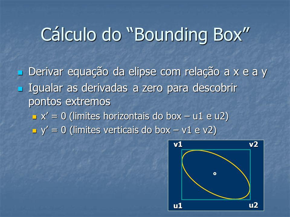 Cálculo do Bounding Box Derivar equação da elipse com relação a x e a y Derivar equação da elipse com relação a x e a y Igualar as derivadas a zero pa